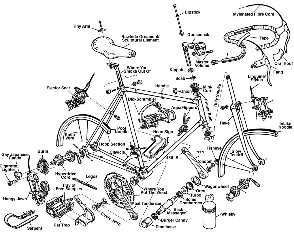Bicycle Parts Detailed on simple gear cartoon